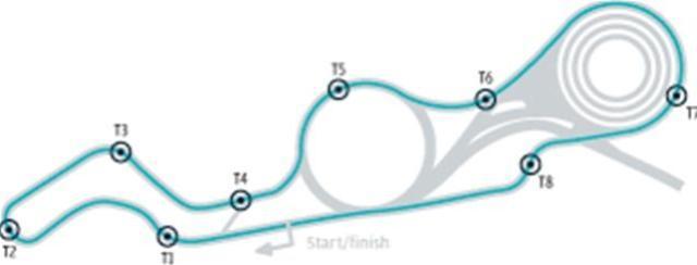 Image of Autocar Wet Handling Track