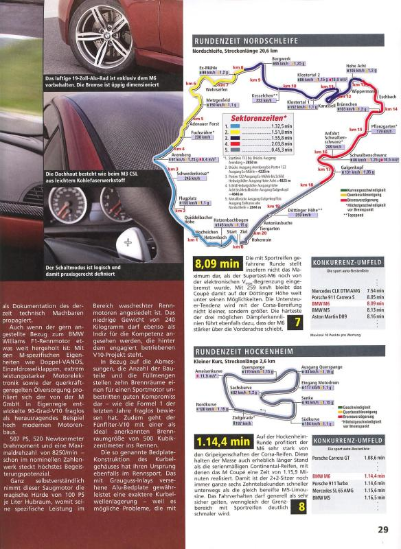 Cover for BMW M6 E63 (2006) have Nürburgring nordschleife 8:09 lap time and Hockenheim short 1:14,4 lap time