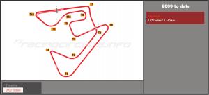 Photo of Castelloli Circuit