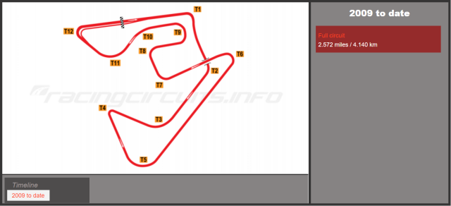 Image of Castelloli Circuit