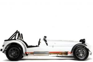 Picture of Caterham R500