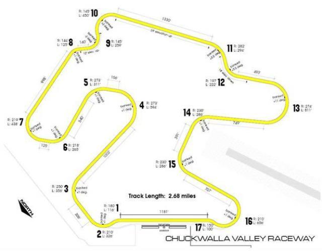 Image of Chuckwalla Valley Raceway