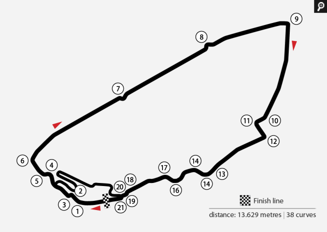 Image of Circuit de la Sarthe