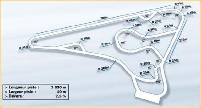 Image of Circuit de Nevers Magny-Cours Club