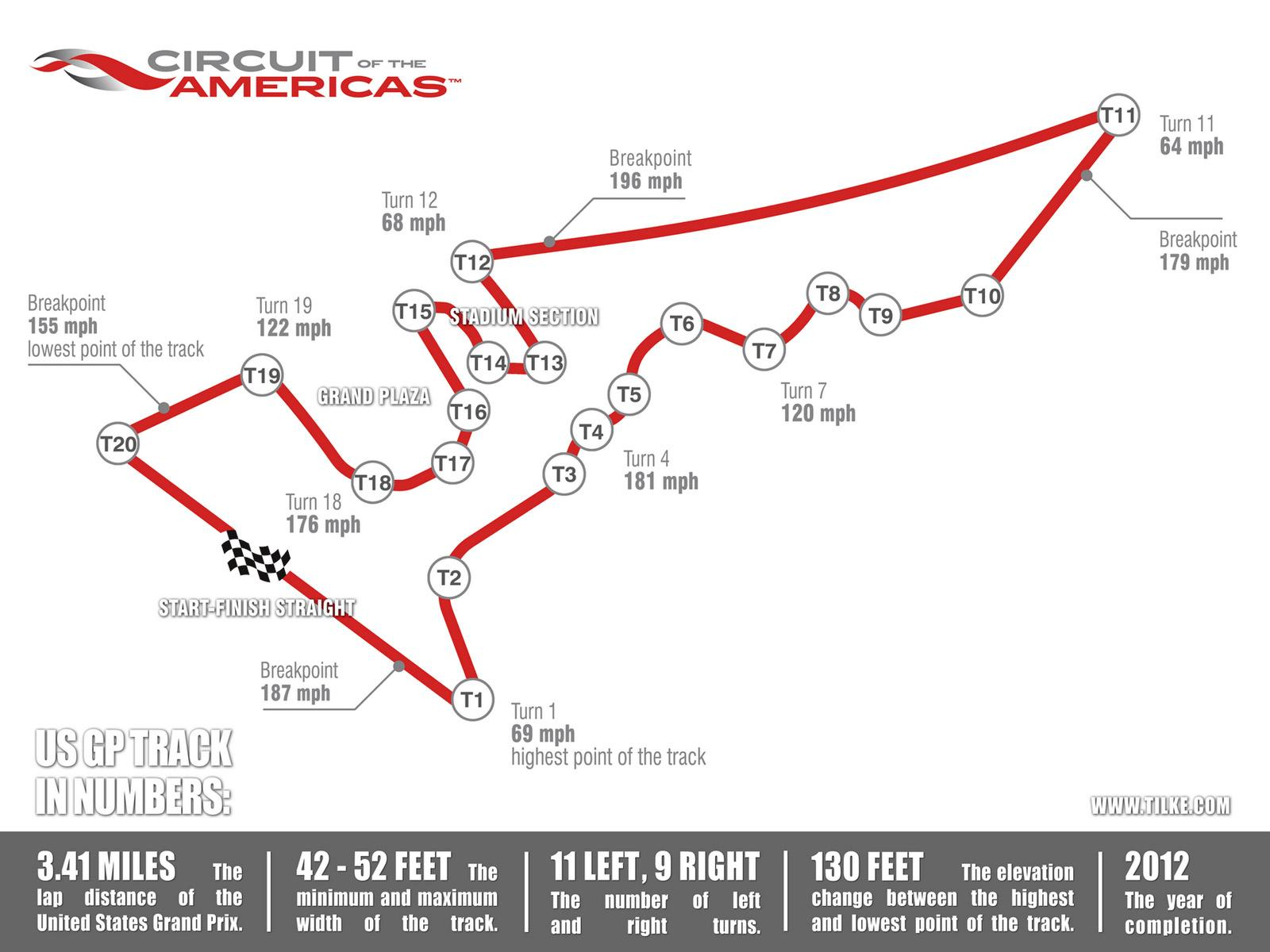 Circuit Of The Americas Lap Times Fastestlaps Com