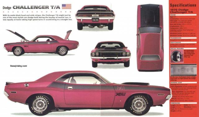 Image of Dodge Challenger T/A