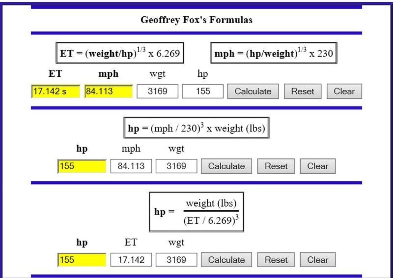 Cover for Geoffrey Fox's Formulas