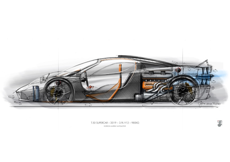 Cover for Gordon Murray to launch McLaren F1 successor in 2022