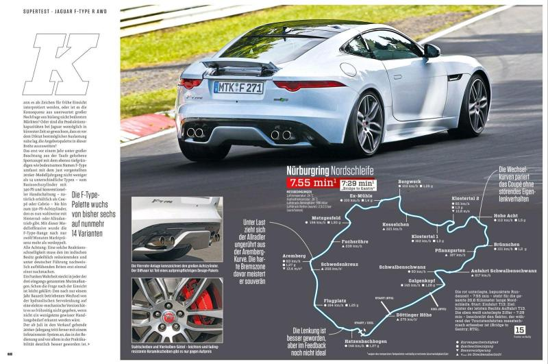 Cover for Jaguar F-Type R has a Nürburgring lap time