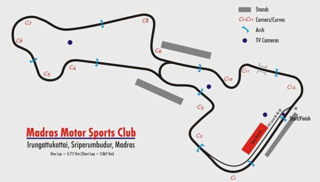 Image of Madras Motor Race Track