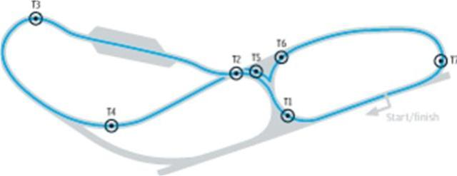 Image of MIRA Dry Handling Track