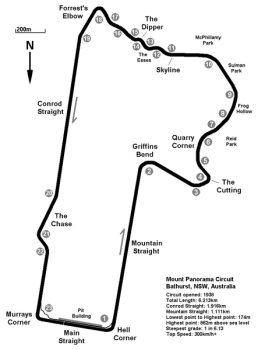 Image of Mount Panorama Circuit (Bathurst)
