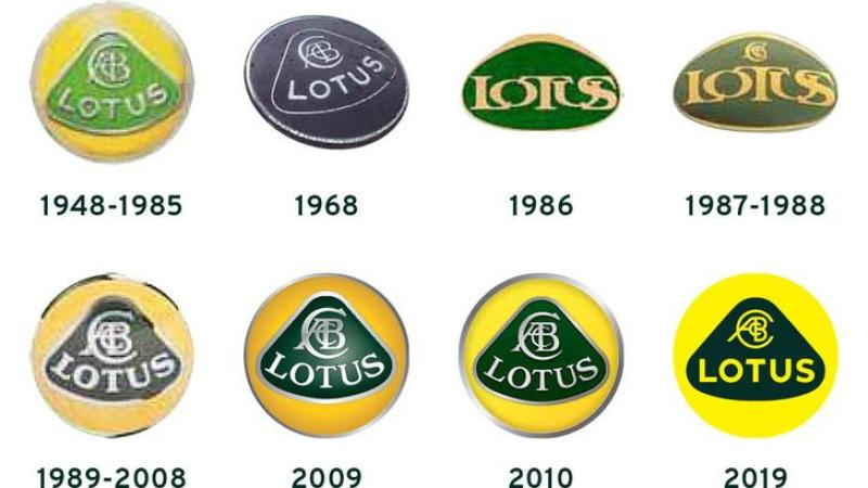 Cover for New Lotus logo!