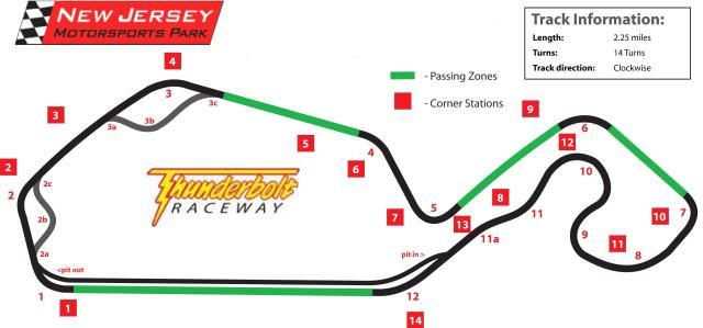 Image of NJMP Thunderbolt Raceway