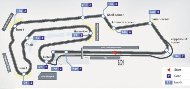 Image of Oschersleben