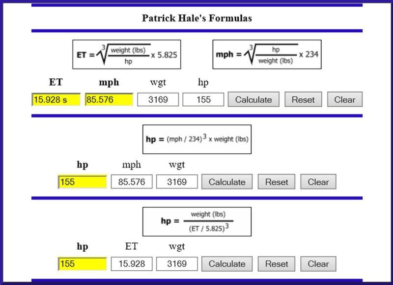 Cover for Patrick Hale's Formulas