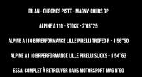 Cover for Pirelli Slicks vs Trofeo Rs