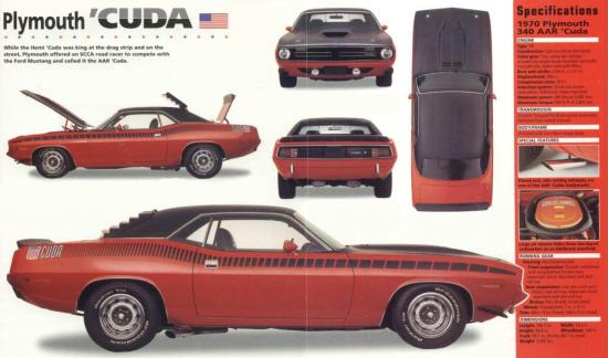 Image of Plymouth Cuda AAR