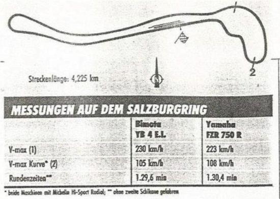 salzburgring-pre-1998-without-schikane.j