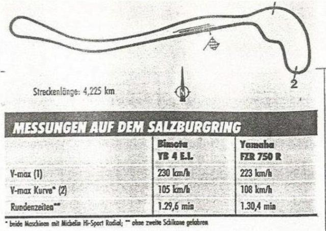 Image of Salzburgring (pre 1998 without schikane)