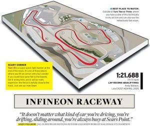 Photo of Sonoma Raceway (Full)