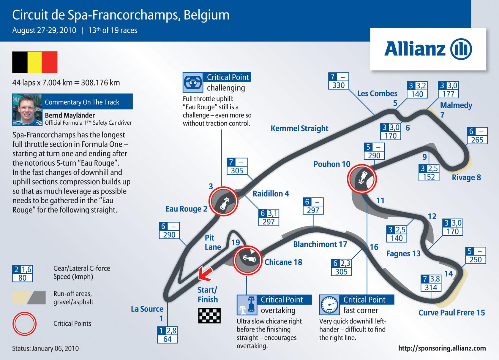 Spa Francorchamps Lap Times 2012 Lotus Evora Wiring Diagram Photo